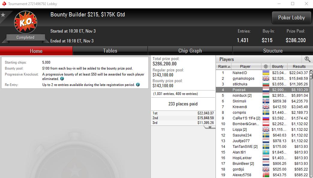 Bounty Builder $215