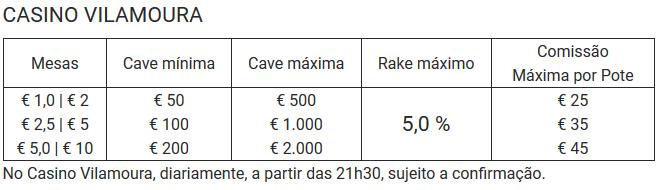 Cash Games no Casino Vilamoura