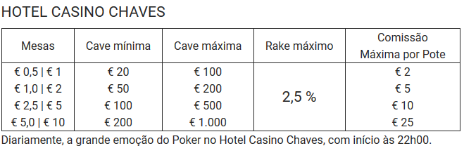 Cash Games no Hotel Casino Chaves