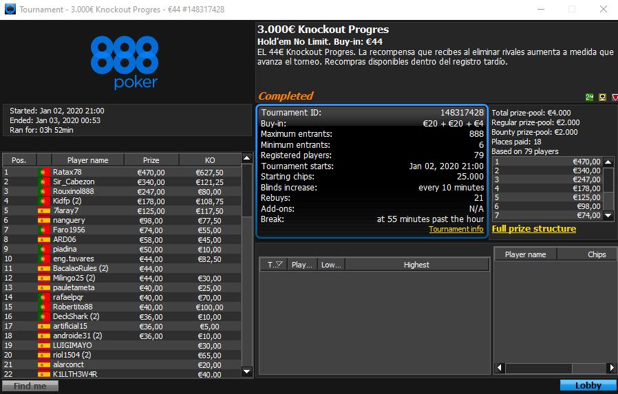 3.000€ Knockout Progres