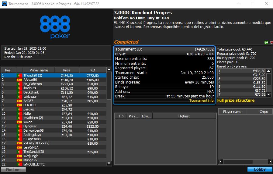 3000 Knockout Progres