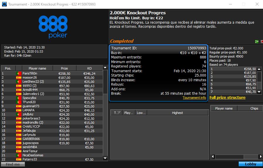 2.000 Knockout Progres