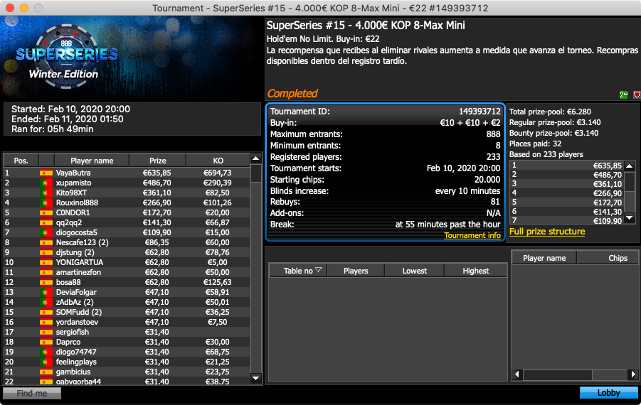 Evento #15 888poker SuperSeries Winter Edition