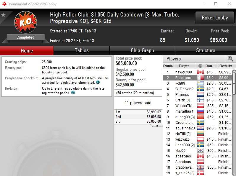 High Roller Club Daily Cooldown