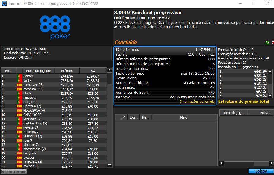 €3k Knockout Progressivo