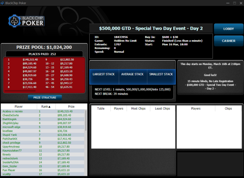 $500,000 GTD - Special Two Day Event