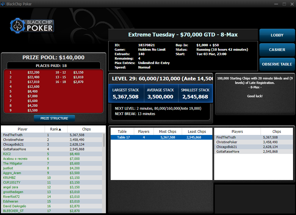 Extreme Tuesday - $70000 GTD - 8-Max