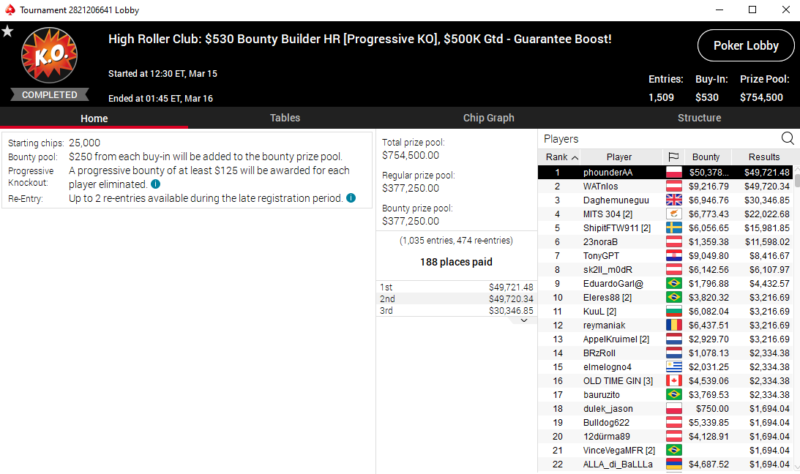 High Roller Club 530 Bounty Builder HR