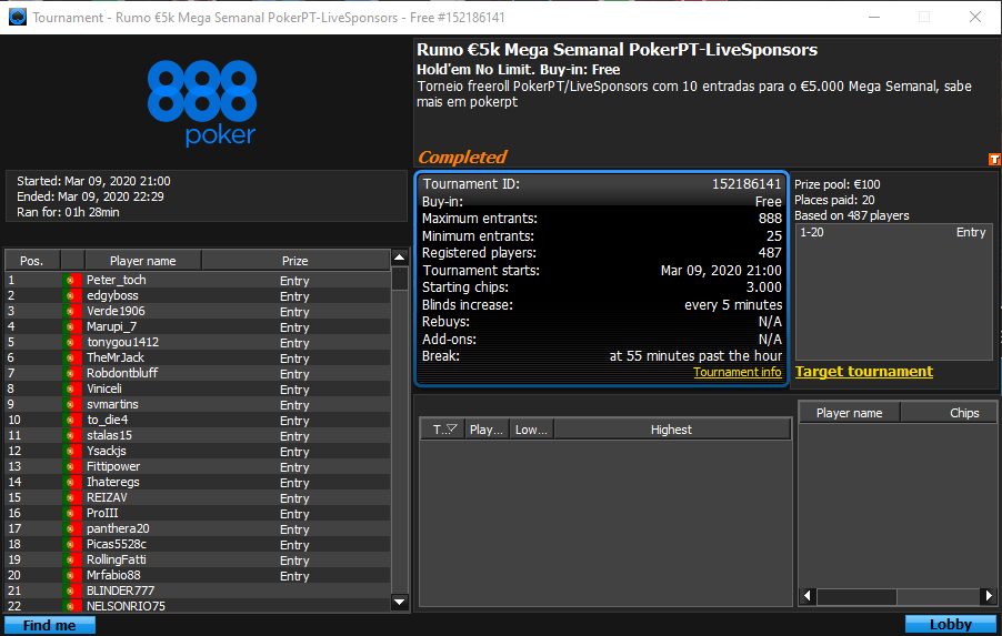 Resultados Rumo €5K Mega Semanal PokerPT-LiveSponsors