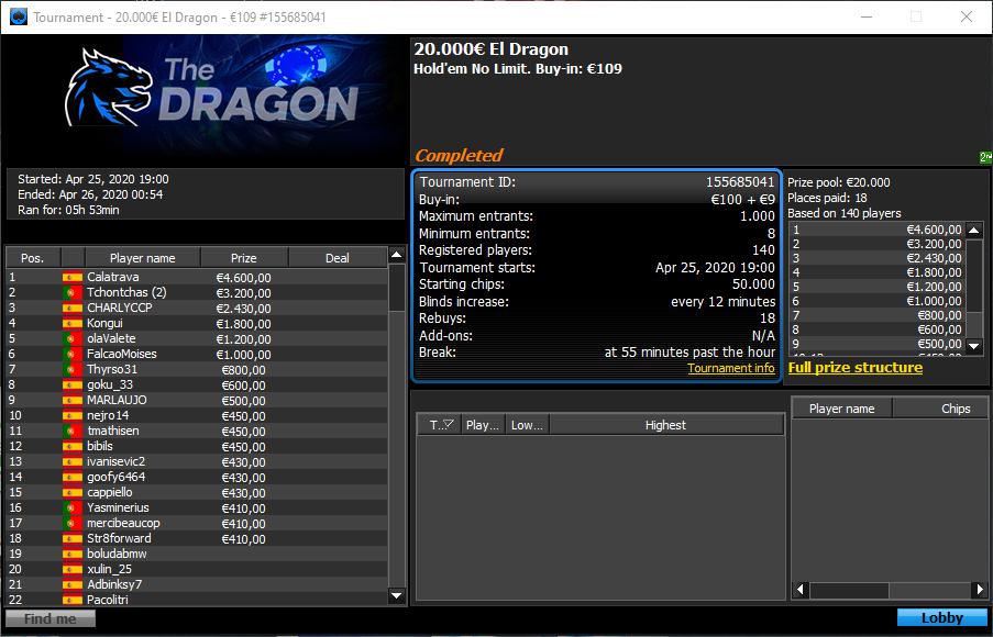 €20000 El Dragon