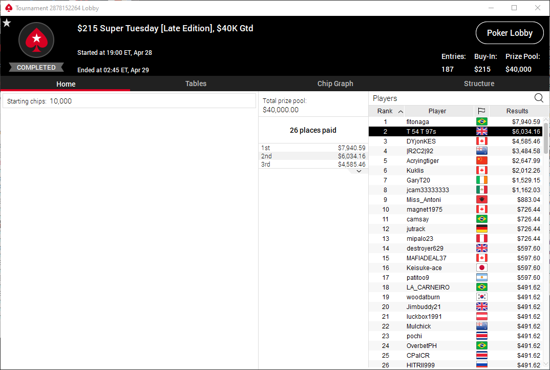 $215 Super Tuesday