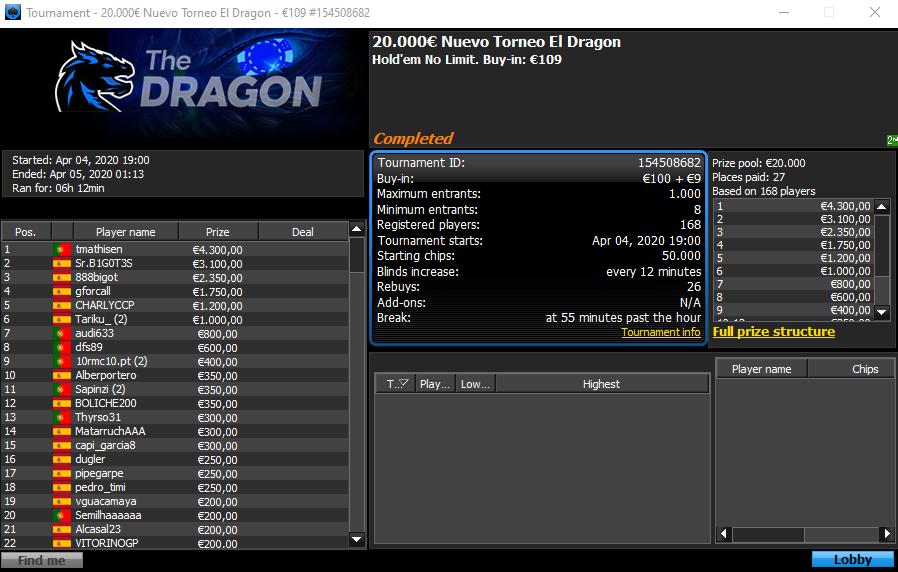El Dragon 888poker