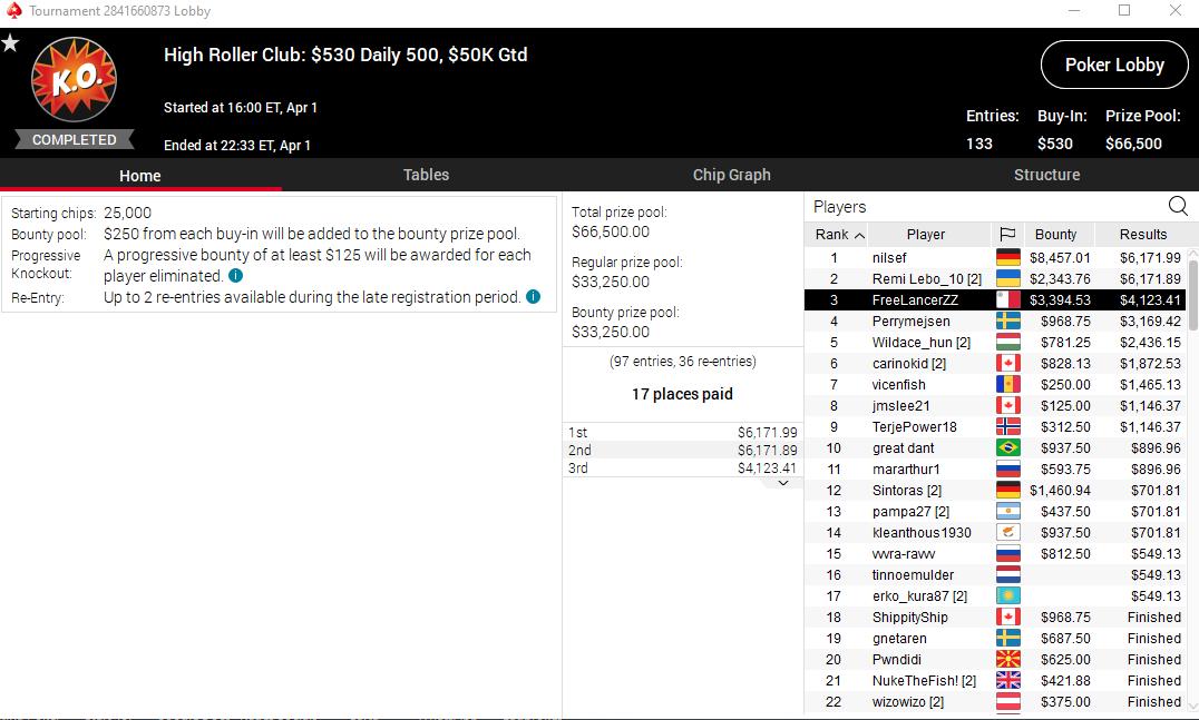 High Roller Club $530 Daily 500