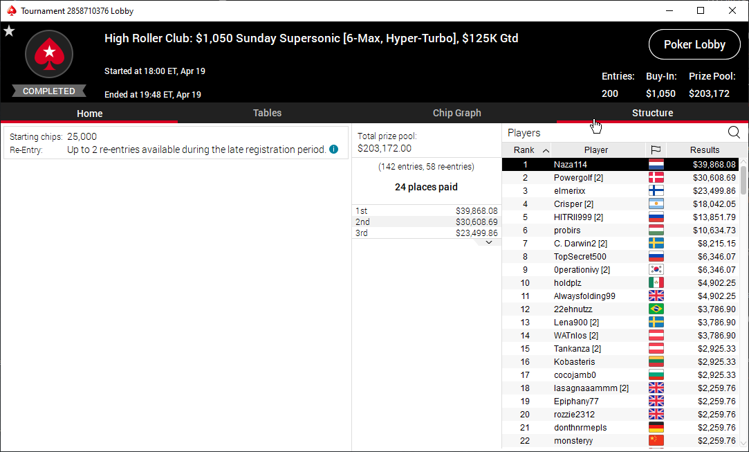 High Roller Club Sunday Supersonic
