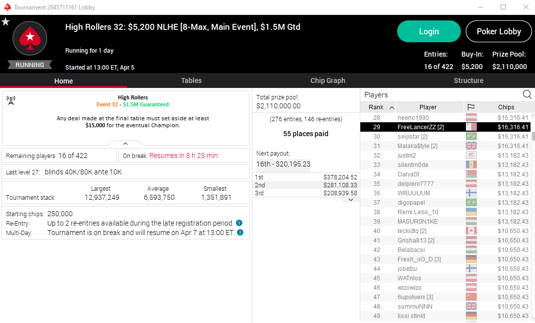 High Rollers #32 Main Event