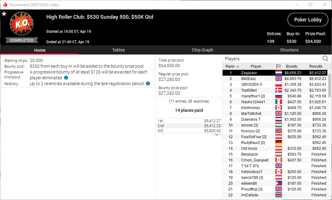 High roller Club $530 Sunday 500