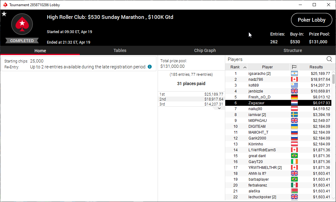 High roller Club 530 Sunday Marathon