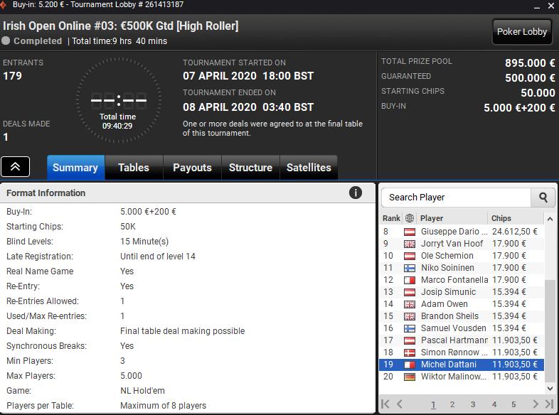 Irish Open Online #3