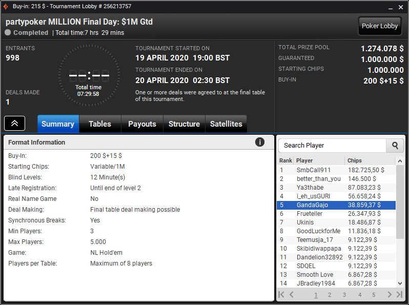 Partypoker MILLION Final Day
