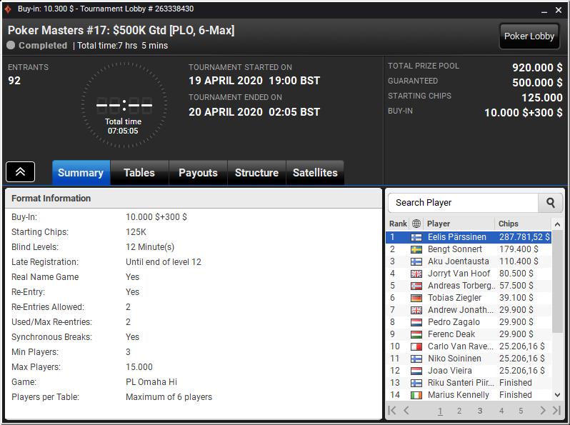 Poker Masters 17-1