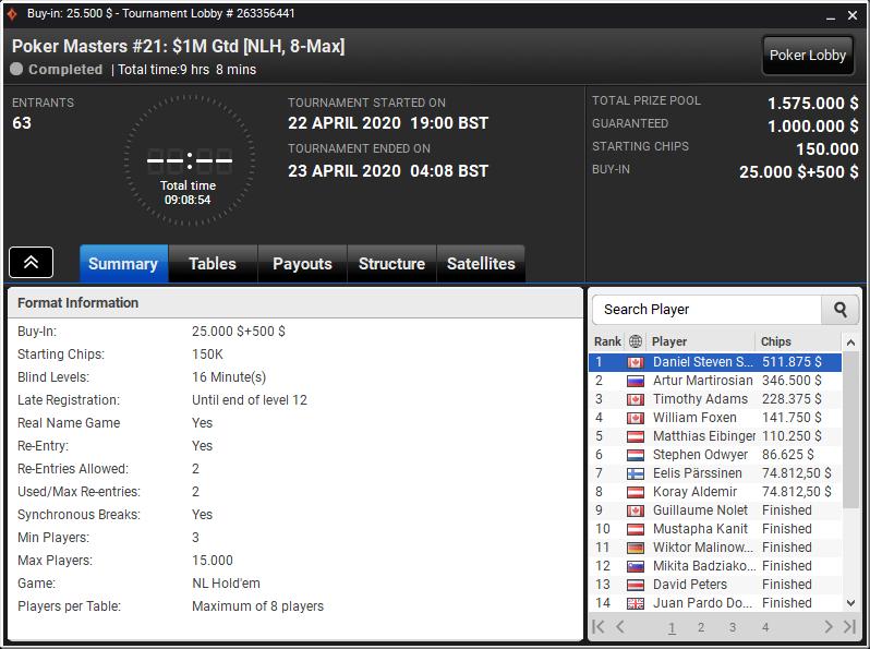 Poker MAsters #21