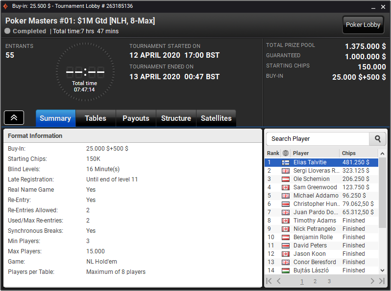 Poker Masters #01