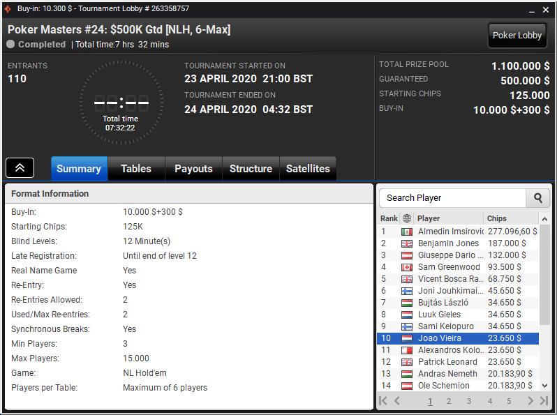 Poker Masters 24