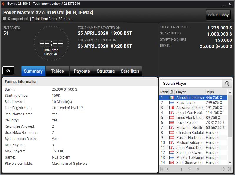 Poker Masters #27