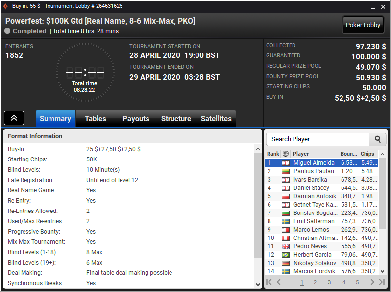 Powerfest $100K Gtd