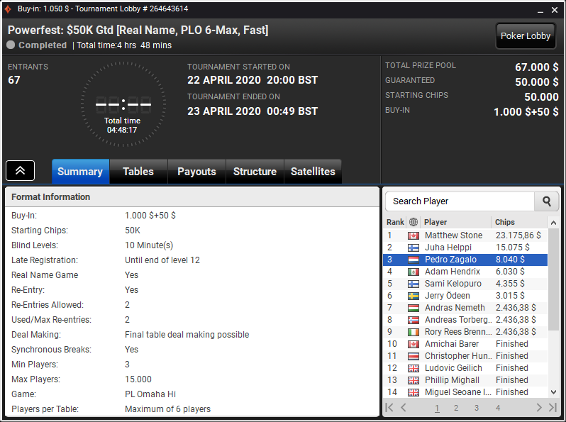 Powerfest $50K Gtd PLO