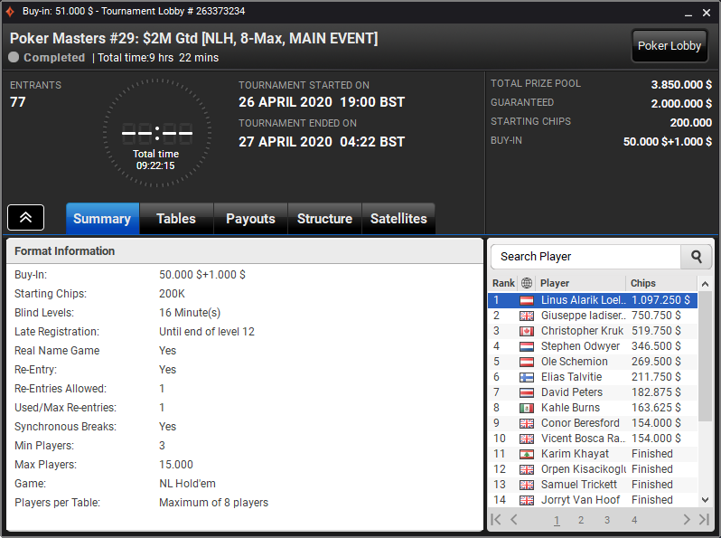 LLinusLLove Poker Masters