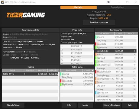 $150.000 GTD da iPoker