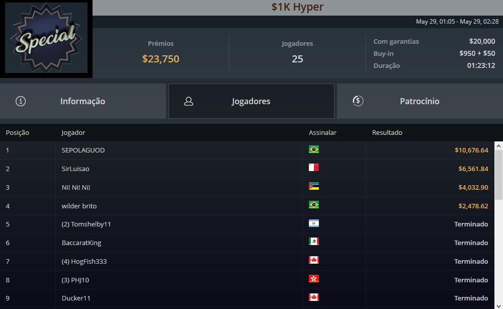 $1K Hyper
