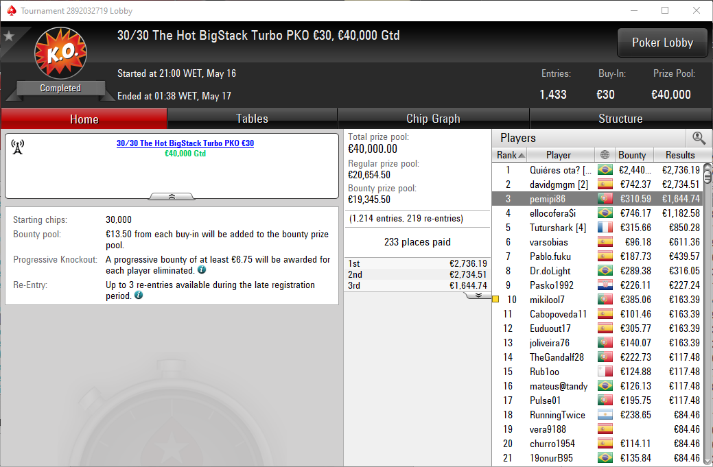 30-30 The Hot BigStack Turbo PKO