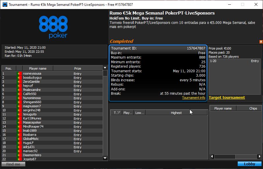 Rumo $5K Mega Semanal PokerPT - Resultados