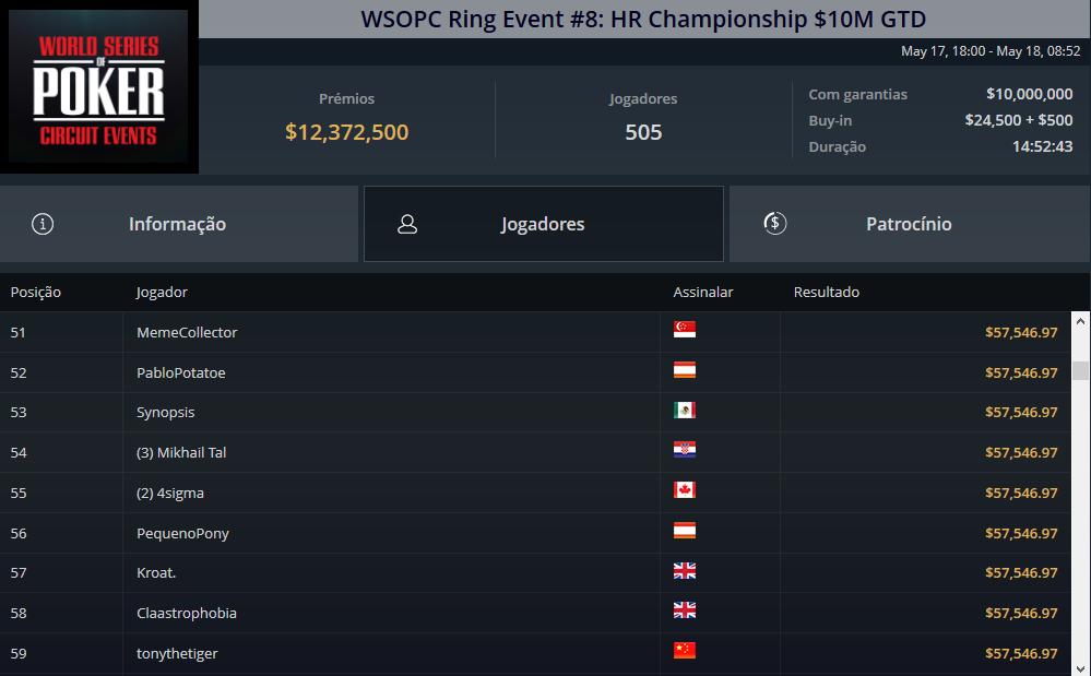 WSOPC Ring Event #8
