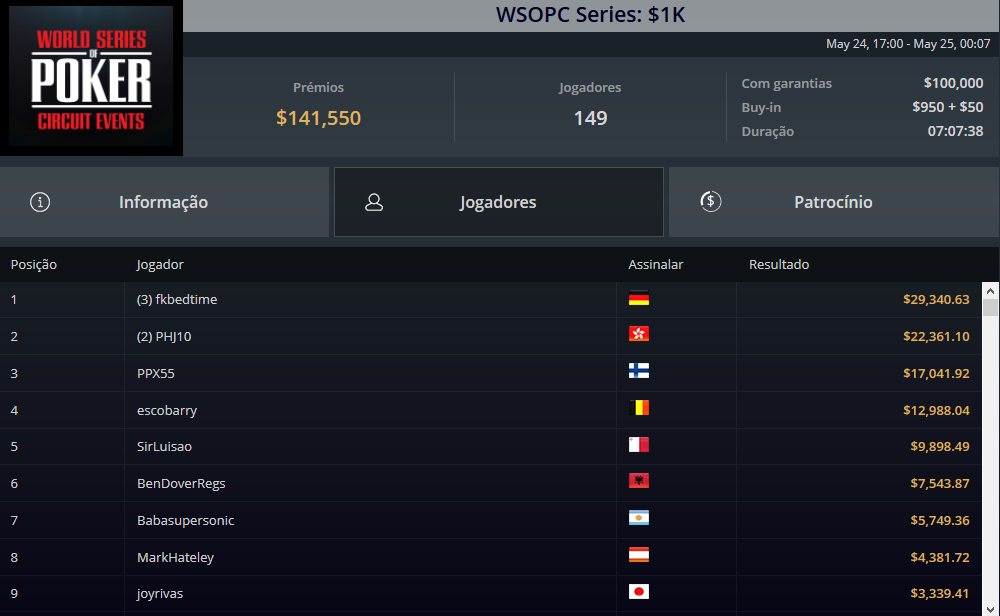 WSOPC Series $1K 2