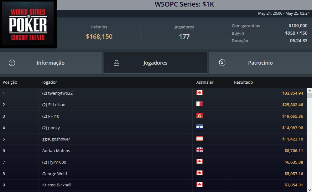 WSOPC Series $1K 3