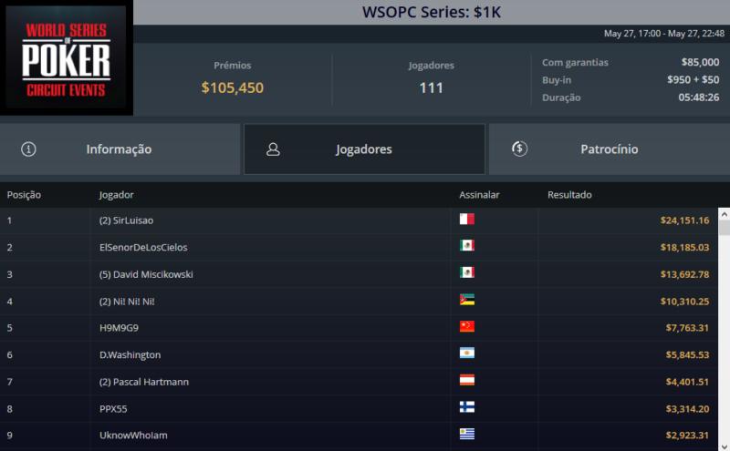 WSOPC Series $1K