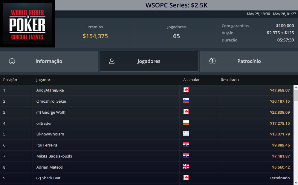 WSOPC Series $2.5K
