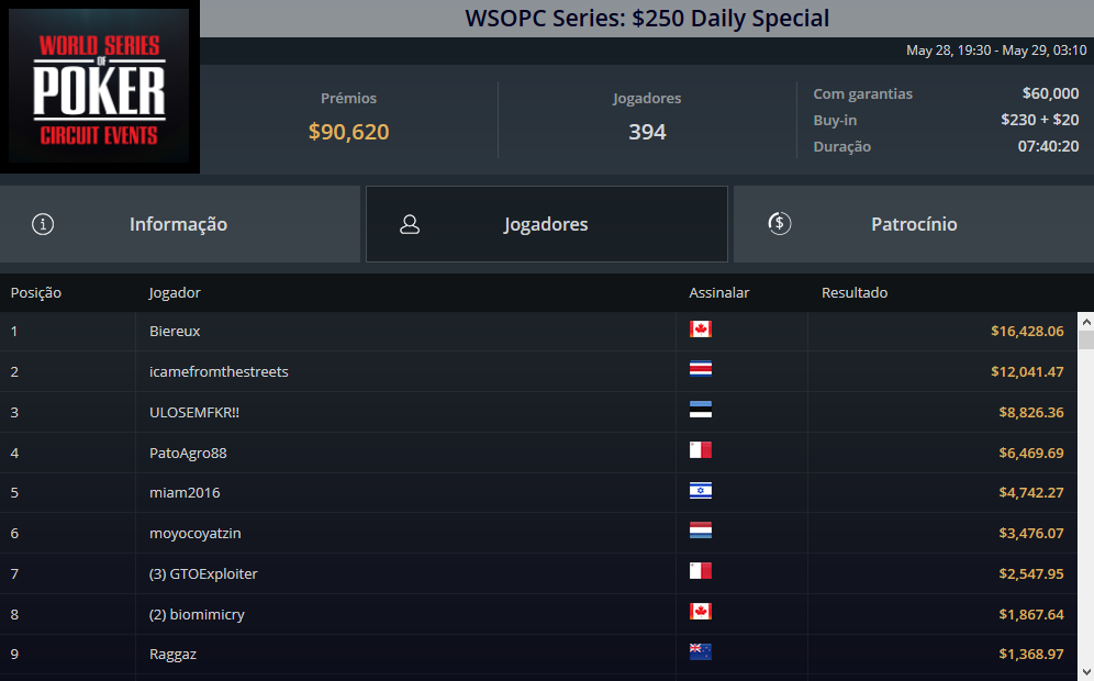 WSOPC Series $250 Daily Special