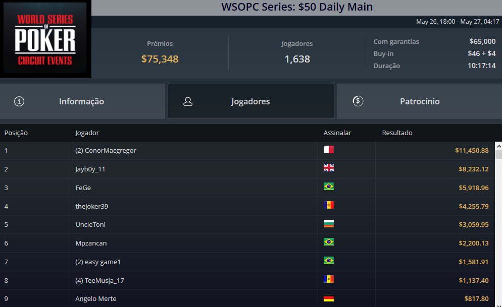 WSOPC Series $50 Daily Main