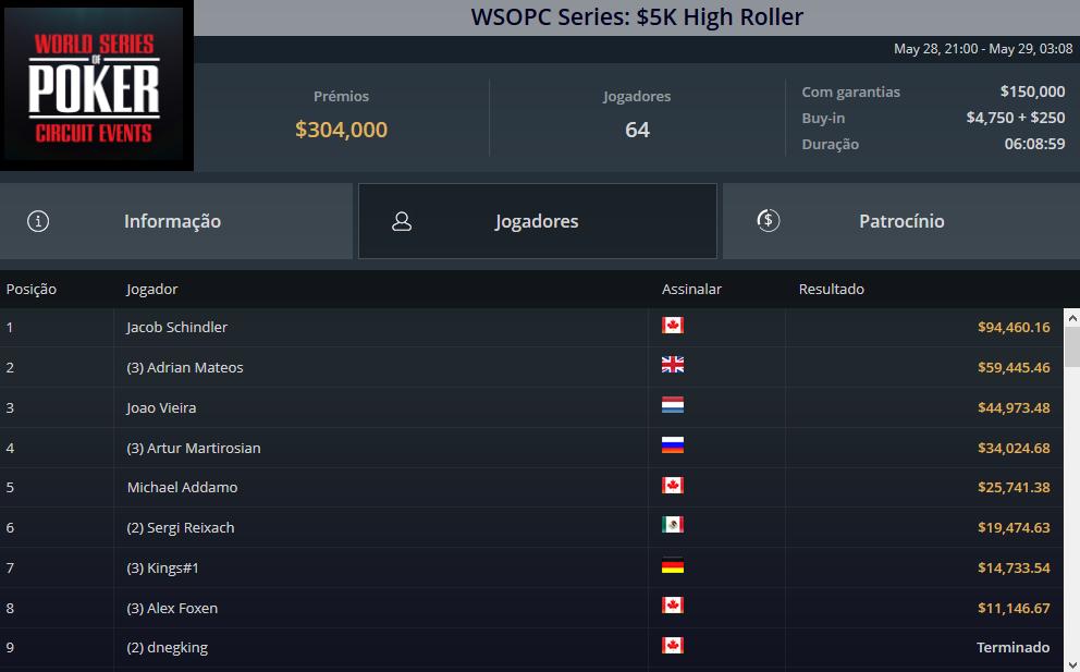 WSOPC Series $5K High Roller