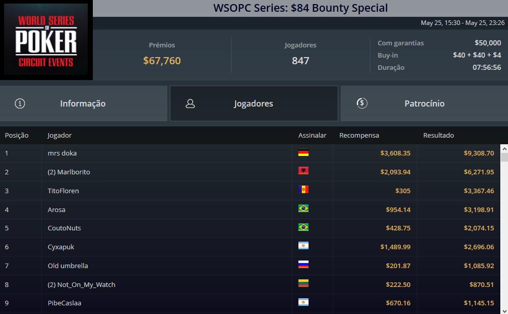 WSOPC Series $84 Bounty Special
