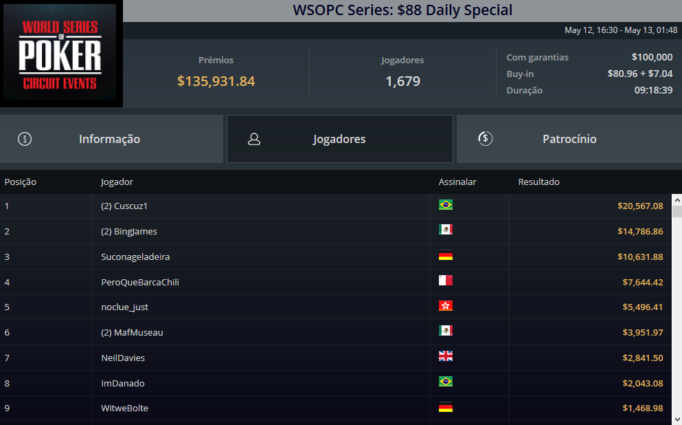 WSOPC Series $88 Daily Special