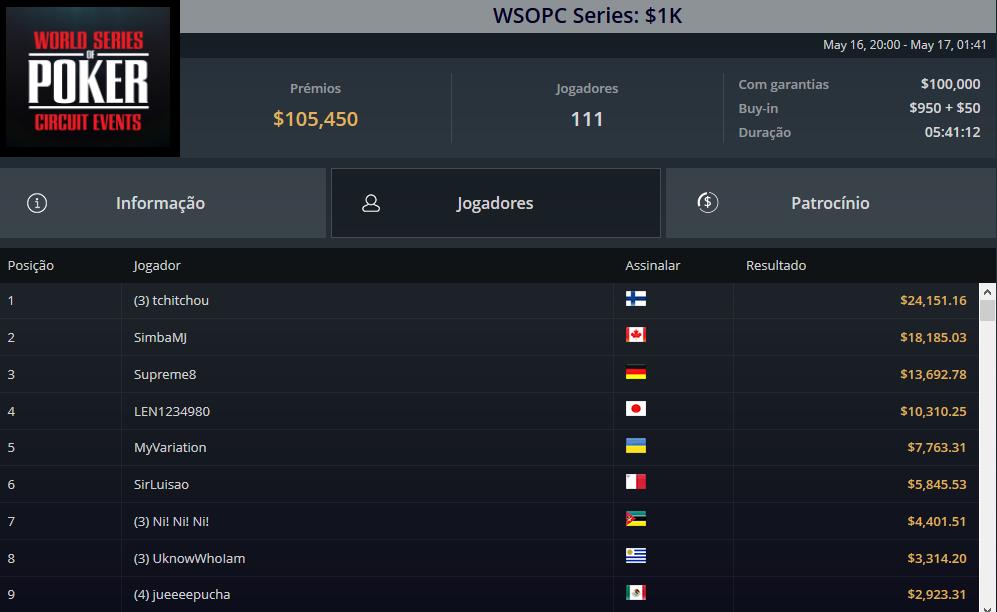 WSOPC series 1K