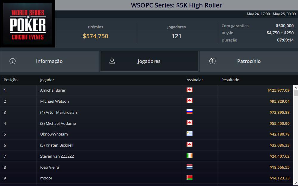 WSOPc Series $5K