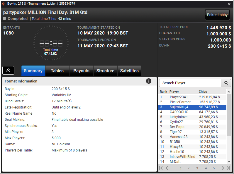 partypoker MILLON Final Day