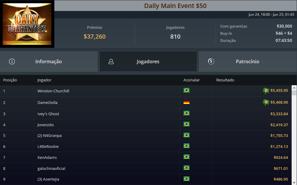 Daily Main Event $50