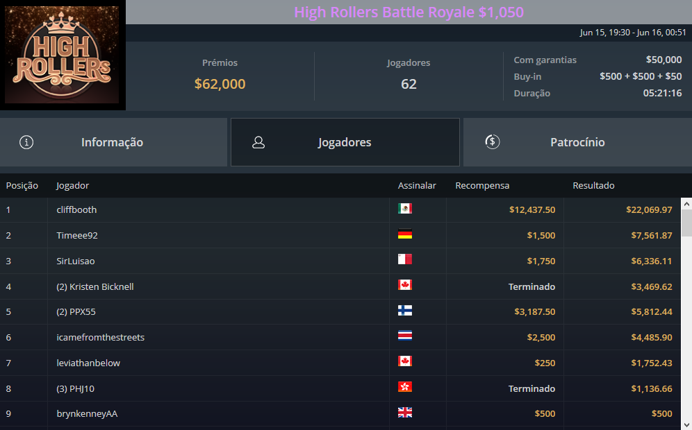 High Rollers Battle Royale $1050